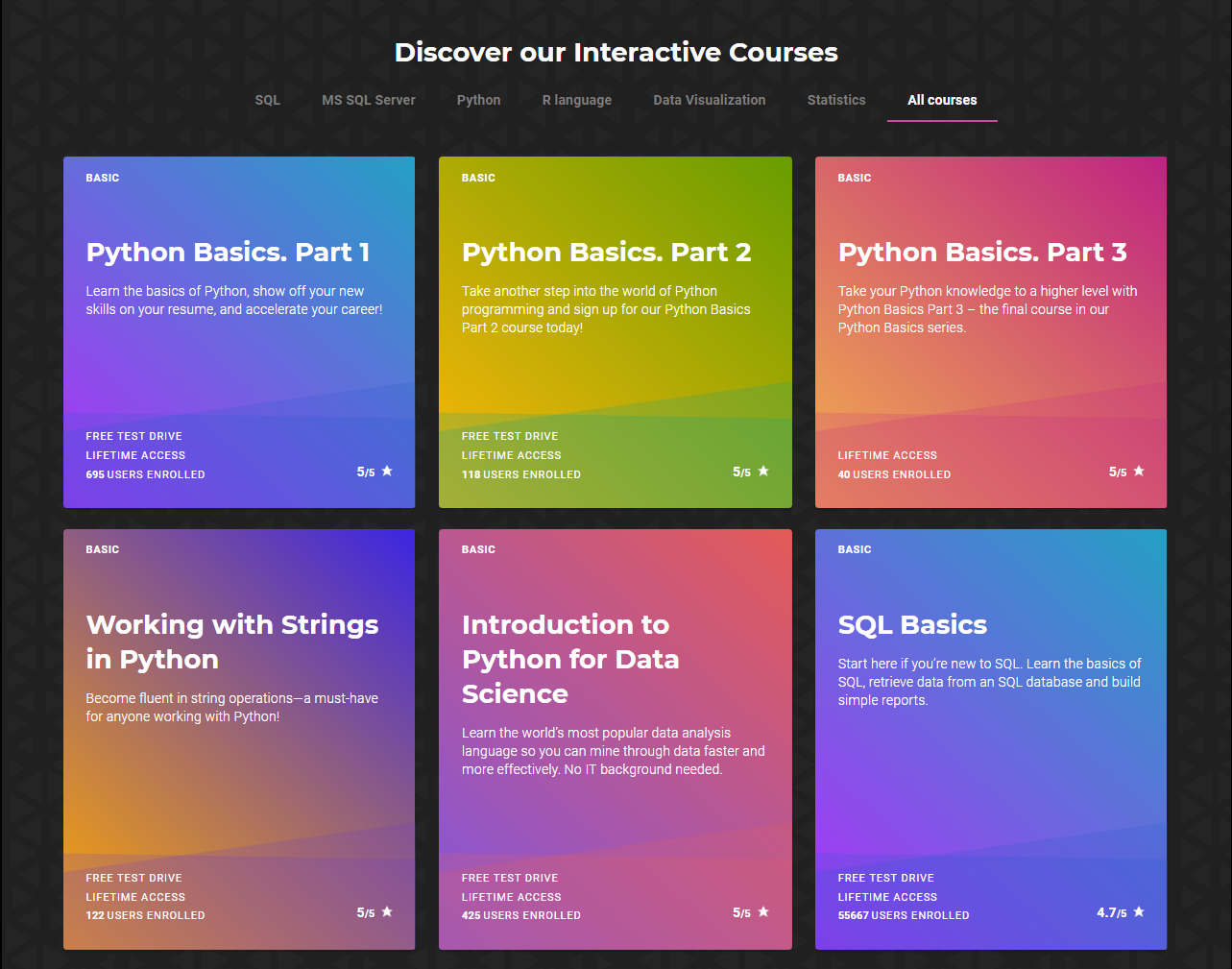 Vertabelo Academy Blog | 18+ Best Online Resources for Learning SQL